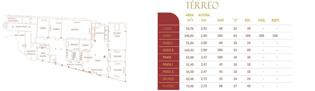 planta-terreo-fabrica-negocios-eventos-hotel-praia-centro-fortaleza-lazer-hospedagem